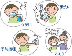 インフルエンザ予防接種 お酒を前日に飲んで …